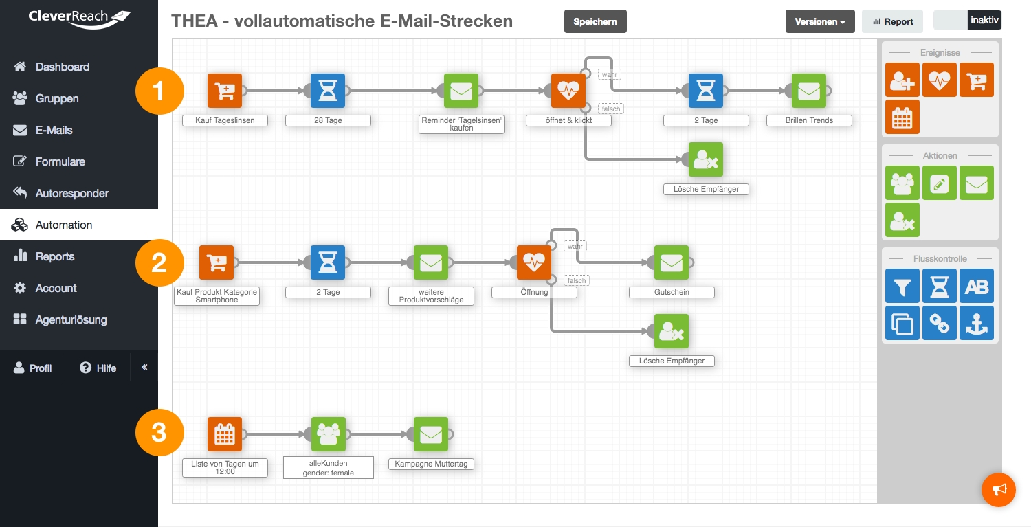 CleverReach THEA Marketing-Automation-Strecke